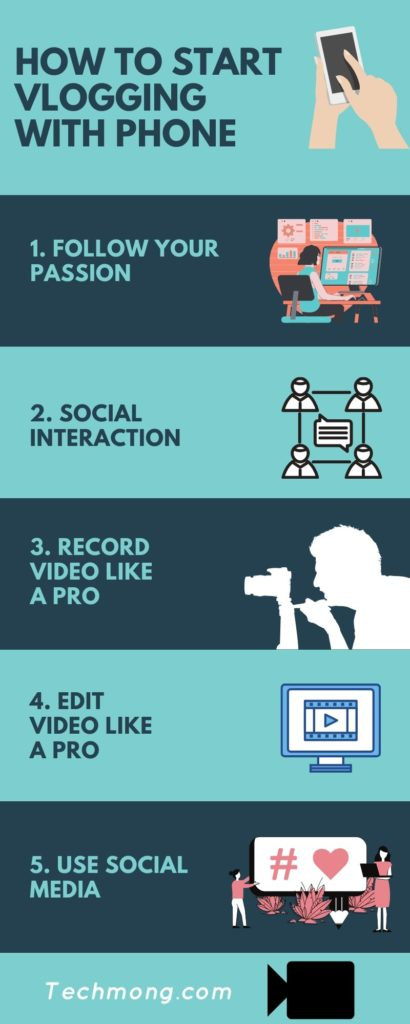 How to Start vlogging with phone - Infographic